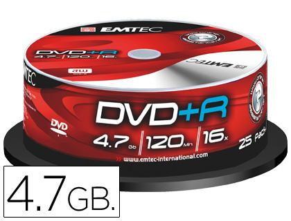 25 DVD+R