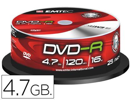 bobina dvd-r