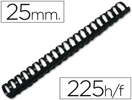 canutillos de 25 mm
