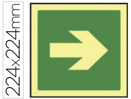 pictograma de vía de evacuación