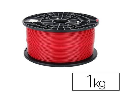 filamento impresora 3d rojo