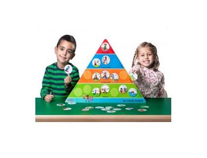 pirámide de actividades